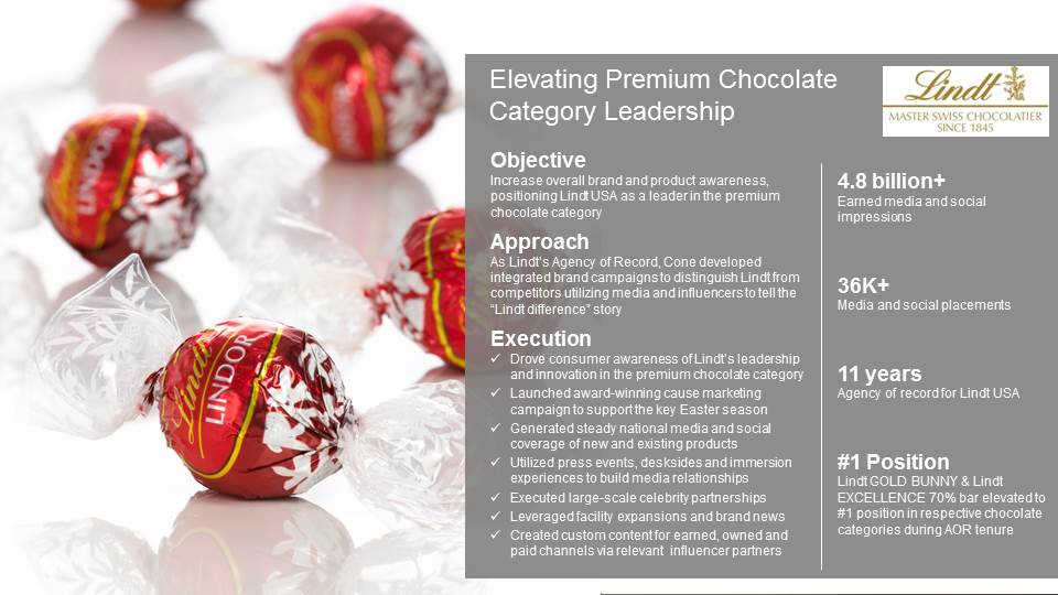 Lindt AOR_Case Study_IMG.jpg