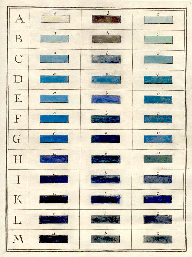 the-rx :      Table of Blue Colors  from Ignaz Schiffermüller,  Versuch eines Farbensystems  (Vienna, 1772), plate II.