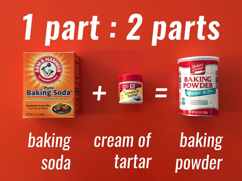 DIY Low Carb Baking Powder Recipe Ingredients