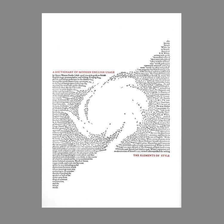 New Yorker Magazine - Letterpress Print