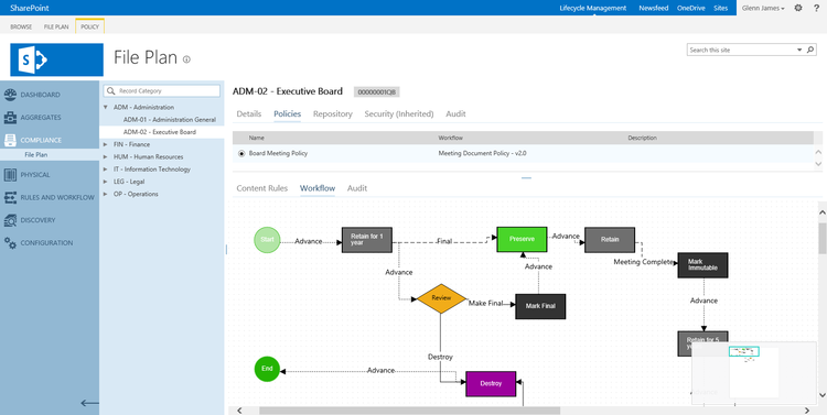 Advanced enterprise records management for SharePoint using Collabware CLM lifecycle workflow.
