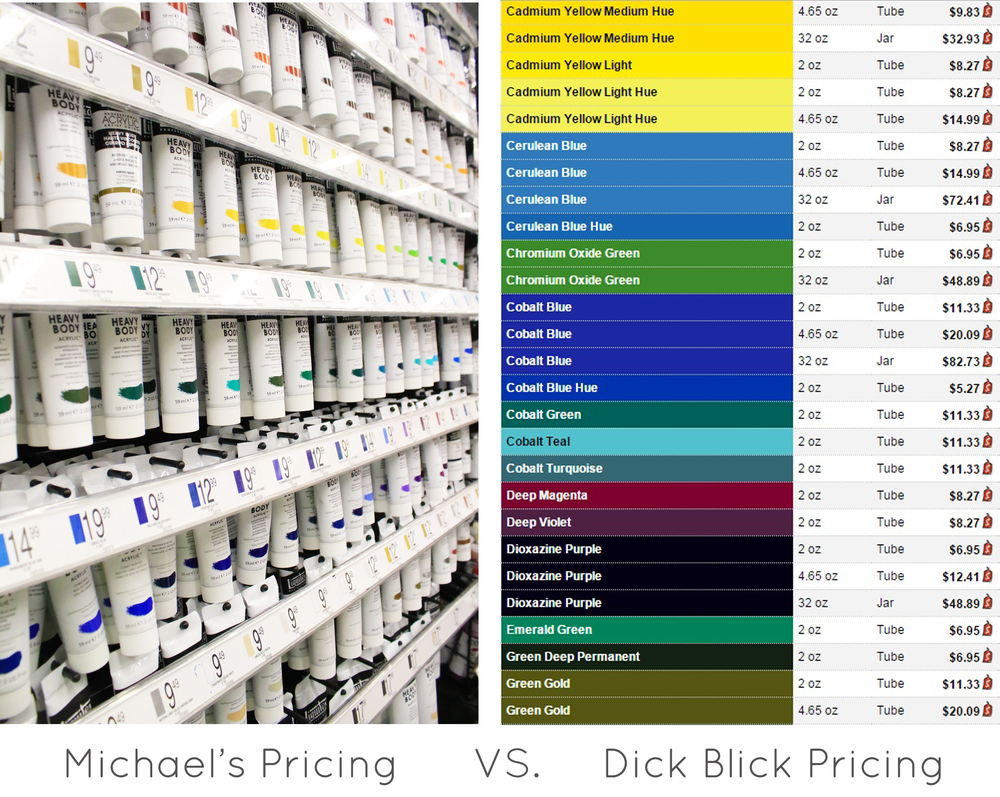 Acrylic Paint Pricing