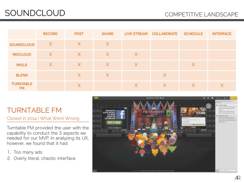 Soundcloud 3 Copy.png