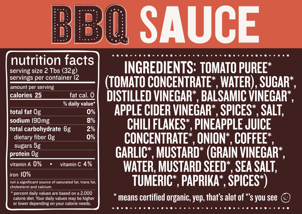 BBQ Ingredients and Nutritional.png