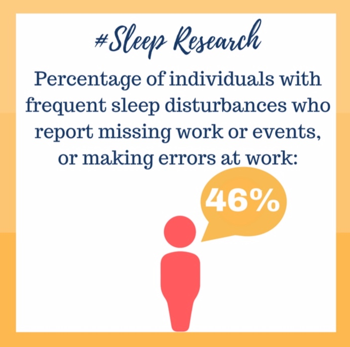 Statistic from The Sleep Society