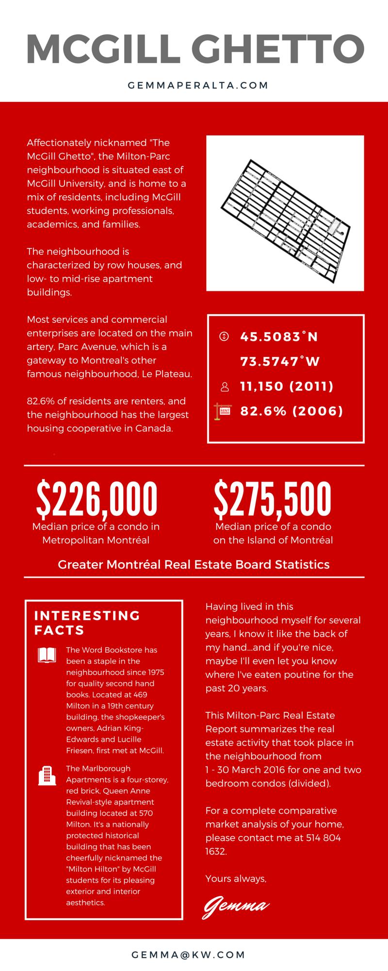McGill Ghetto Real Estate Report - MARCH 2016 01