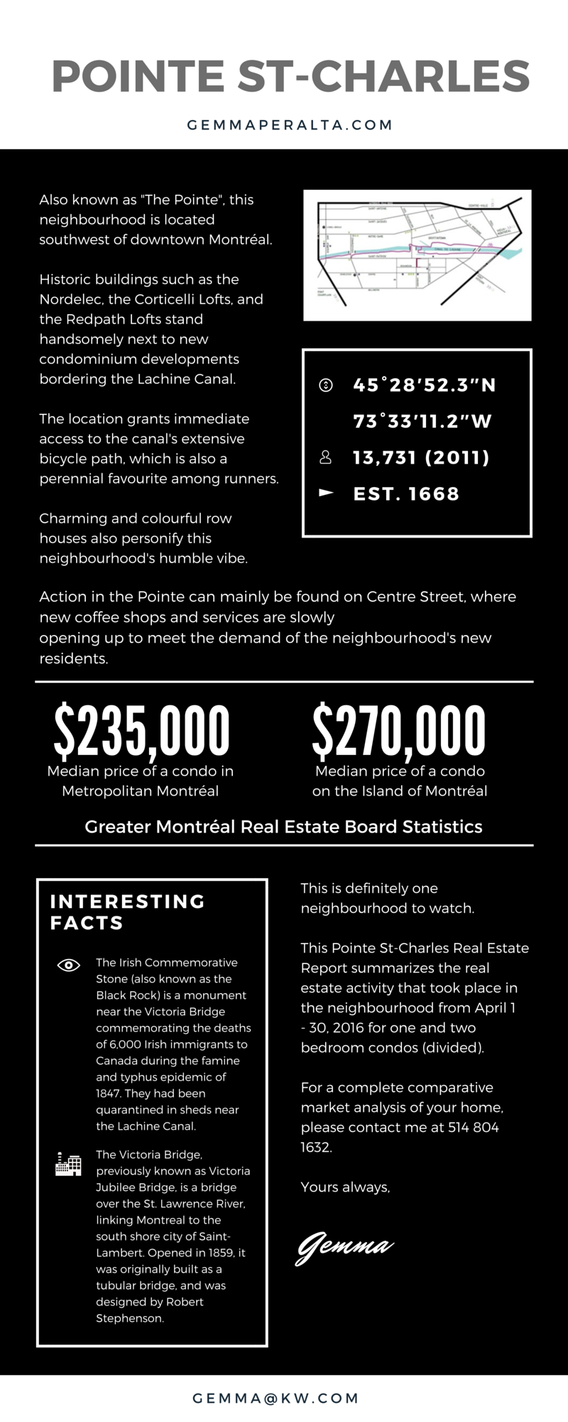 Pointe St-Charles Real Estate Report April 2016 01