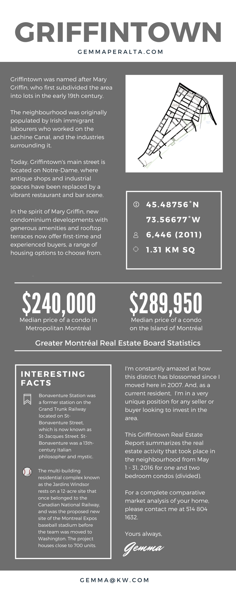 Griffintown Real Estate Market Report May 2016 01