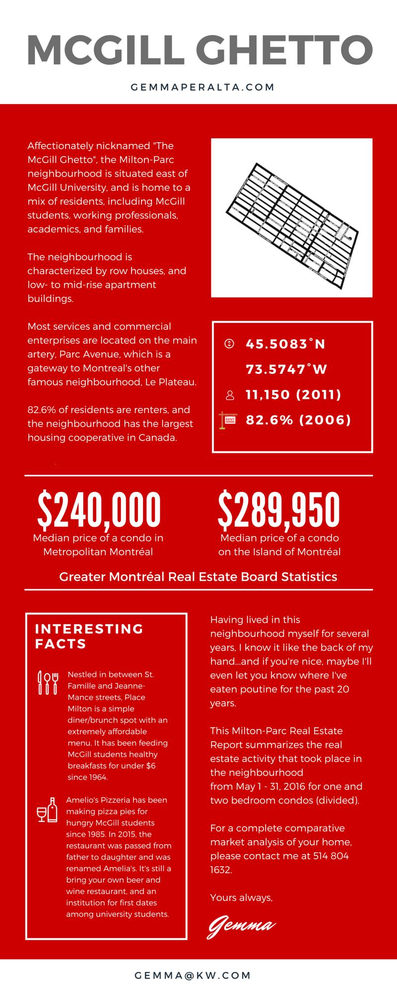 McGill Ghetto Real Estate Report May 2016 01