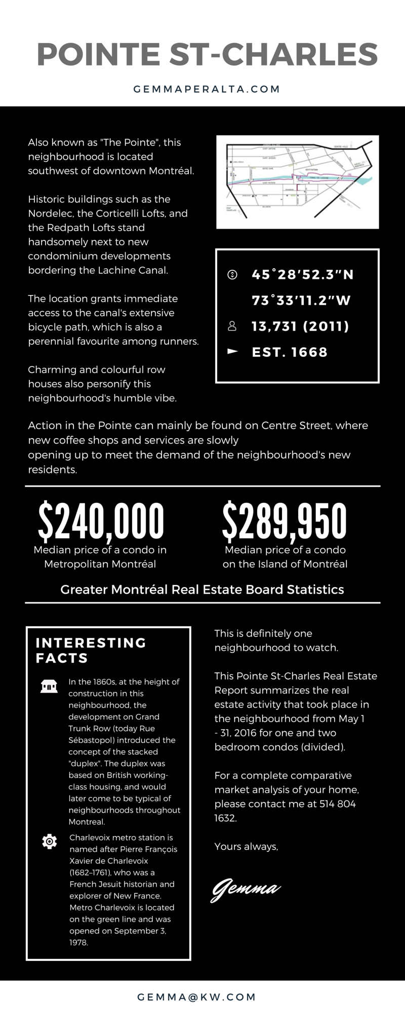 Pointe St-Charles Real Estate Market Report May 2016 01