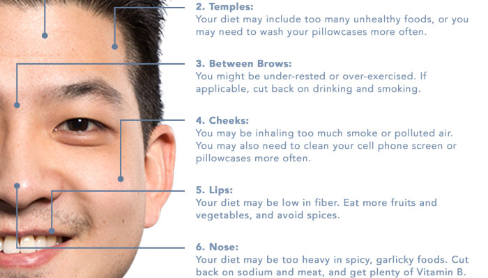 how-to-identify-the-cause-of-pimples.jpg