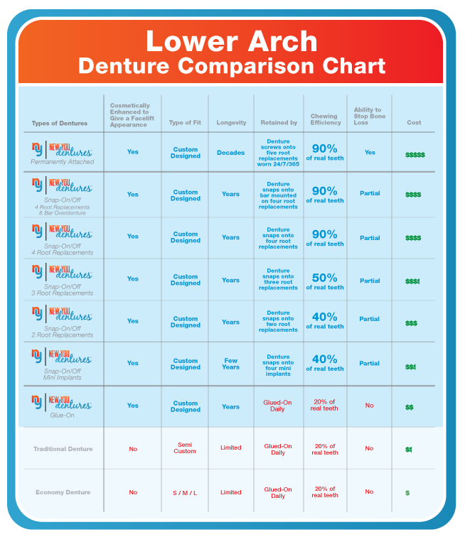 22978-REECE-NYD-Comparison-Chart-2015-Updates-Lower-Arch-NYDwebsite.png