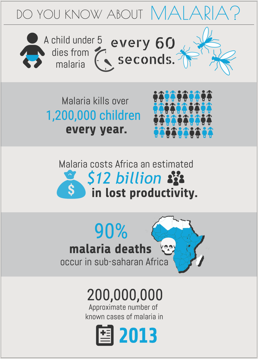 malaria facts infograph.png