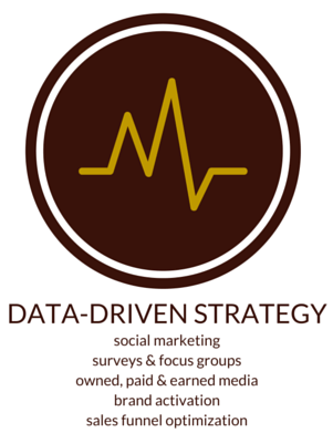 dcapmedia_services_socialmarketing_021816.png