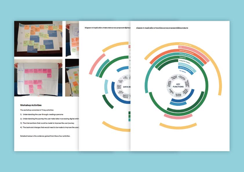 lifetime-learning-report.jpg