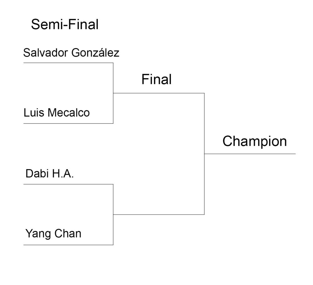 semifinalbrackets.png