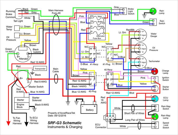 Gen3 gen2 schematics spec racer ford rental csr arrive drive specracer gen2 main harness schematic swarovskicordoba Choice Image