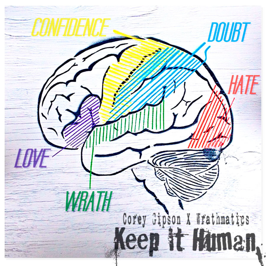 Download Keep It Human Free   10 Track EP Produced by  Wrathmatics