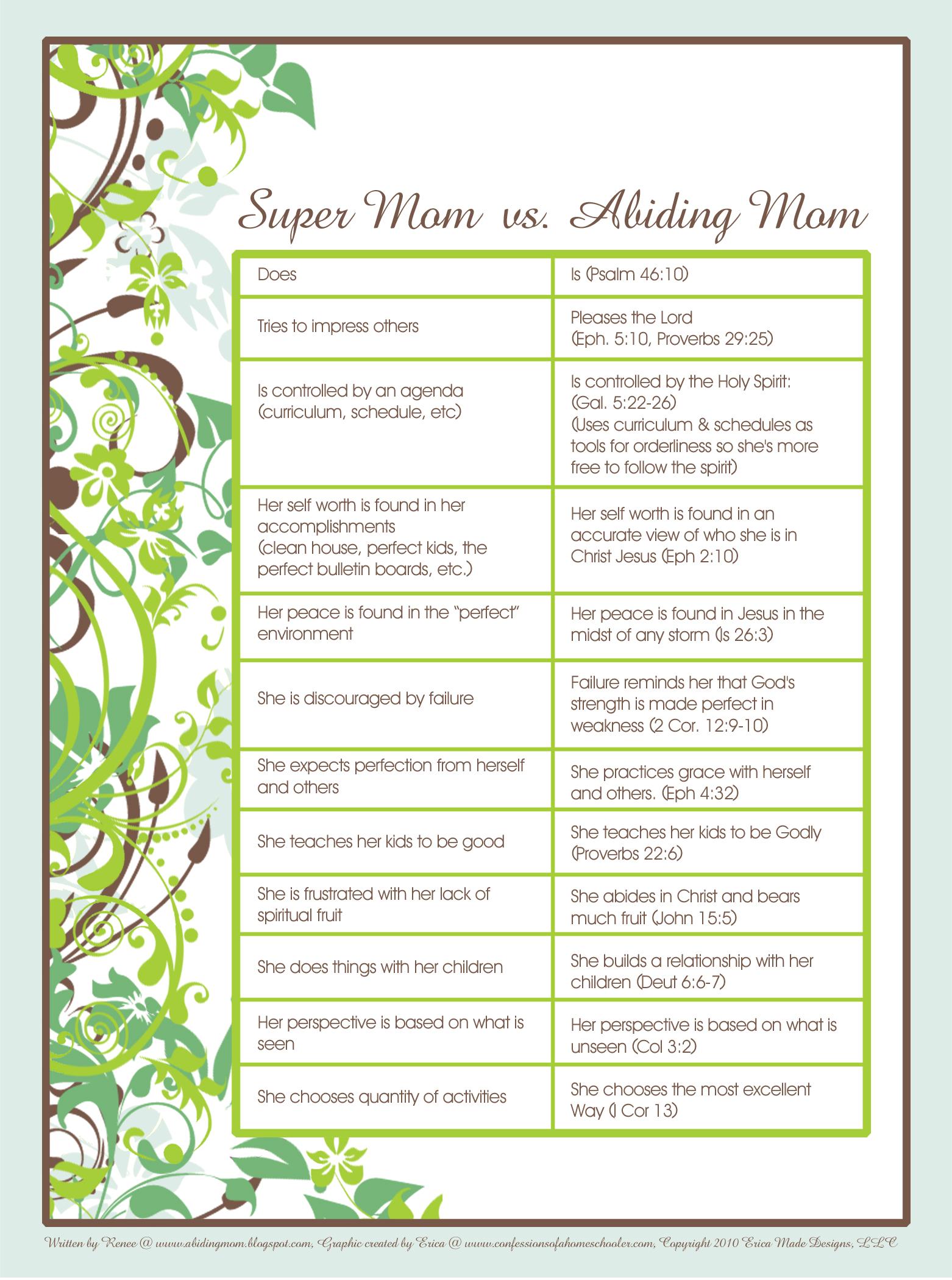 abidingmomsm1