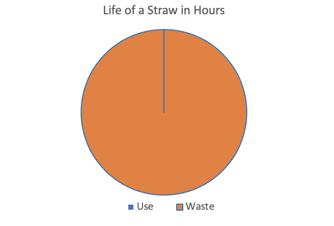 Life of a Straw.png