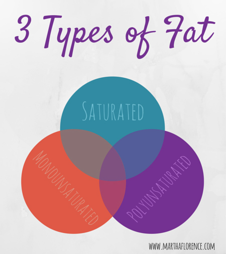 3-types-of-fat