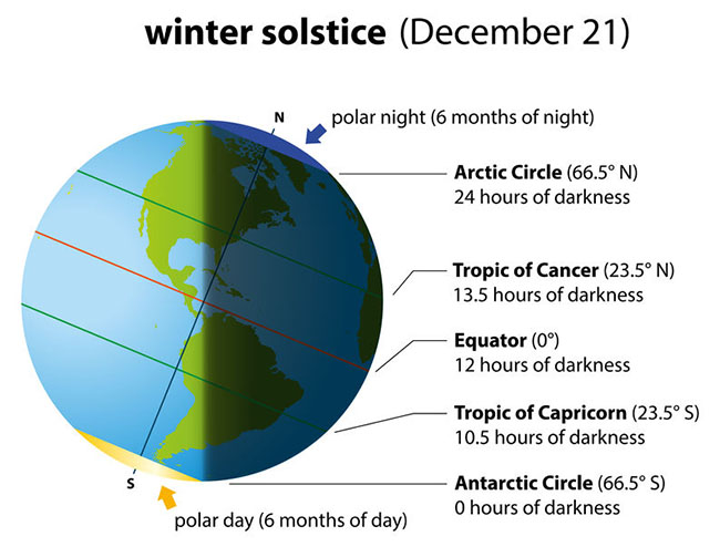 winter_solstice_image650.jpg