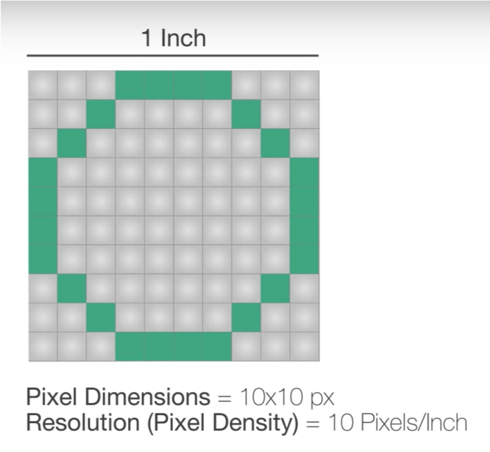 Pixel-Dimensions-Example-1.png