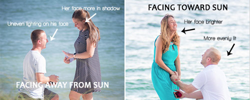 Which Direction to face when proposing for best beach lighting