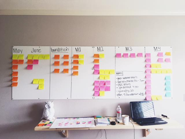 This was where I planned and created Your Uncluttered Home. The post-its were lesson titles so I could see it all in one place while I planned the content. I was so nervous it wouldn't be good enough for my beautiful readers!