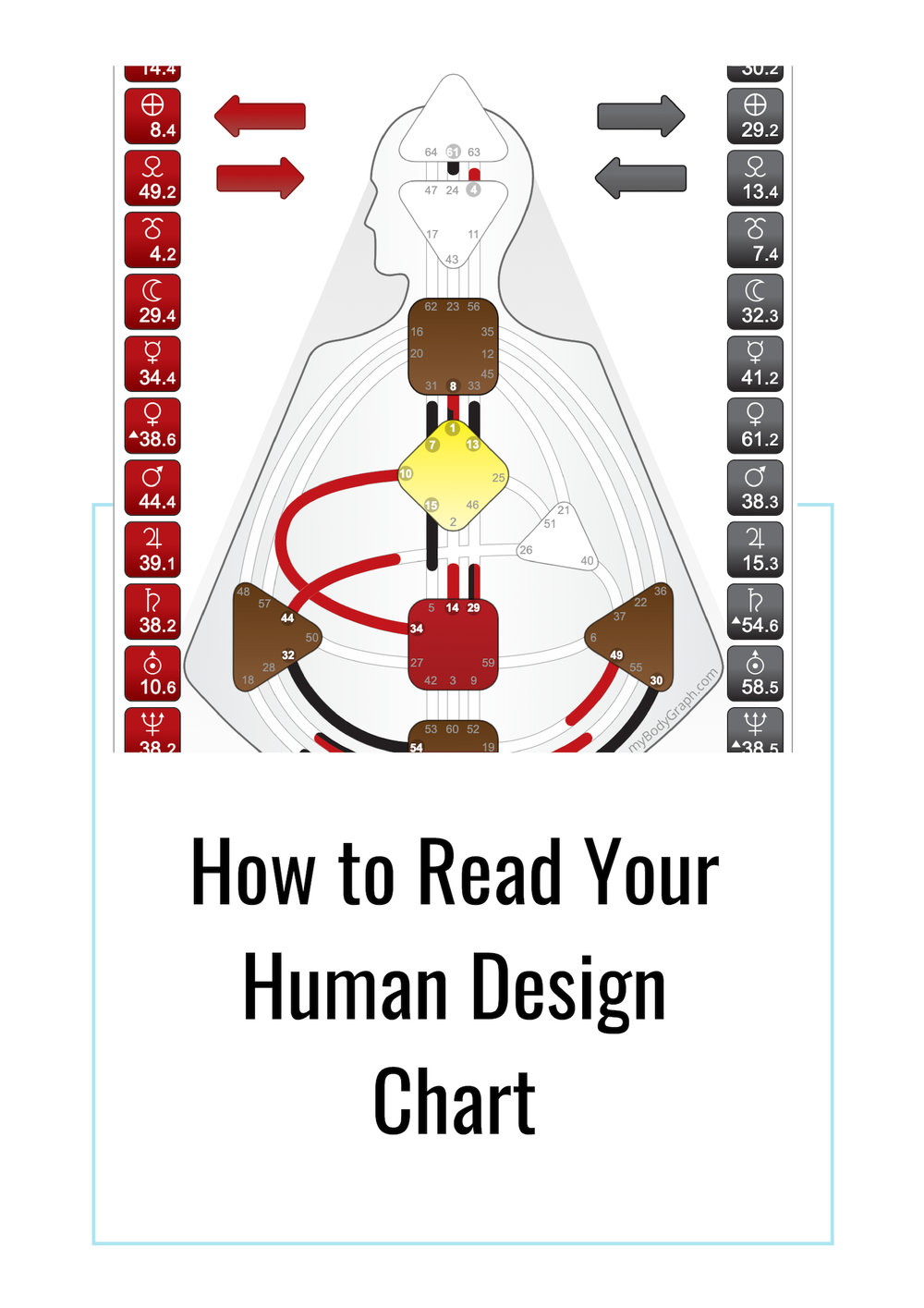 how-to-read-your-human-design-chart.jpg