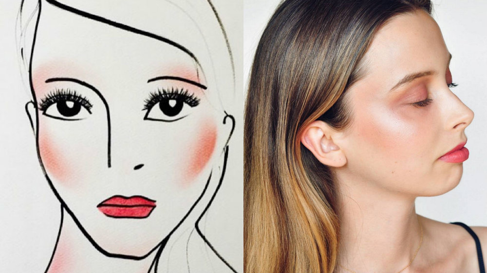Face chart by Marc Jacobs Beauty