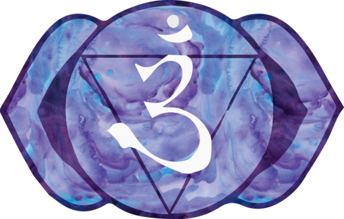 6 chakra anjna stirnchakra drittes auge stephan dalley