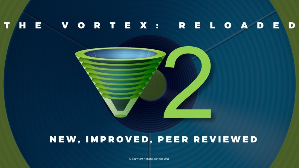 The Vortex: Reloaded      Minh Le Cong  interviews  Nicholas Chrimes  &  Peter Fritz  about the development of the Vortex Approach and the rationale for the changes made in the 2016 update.