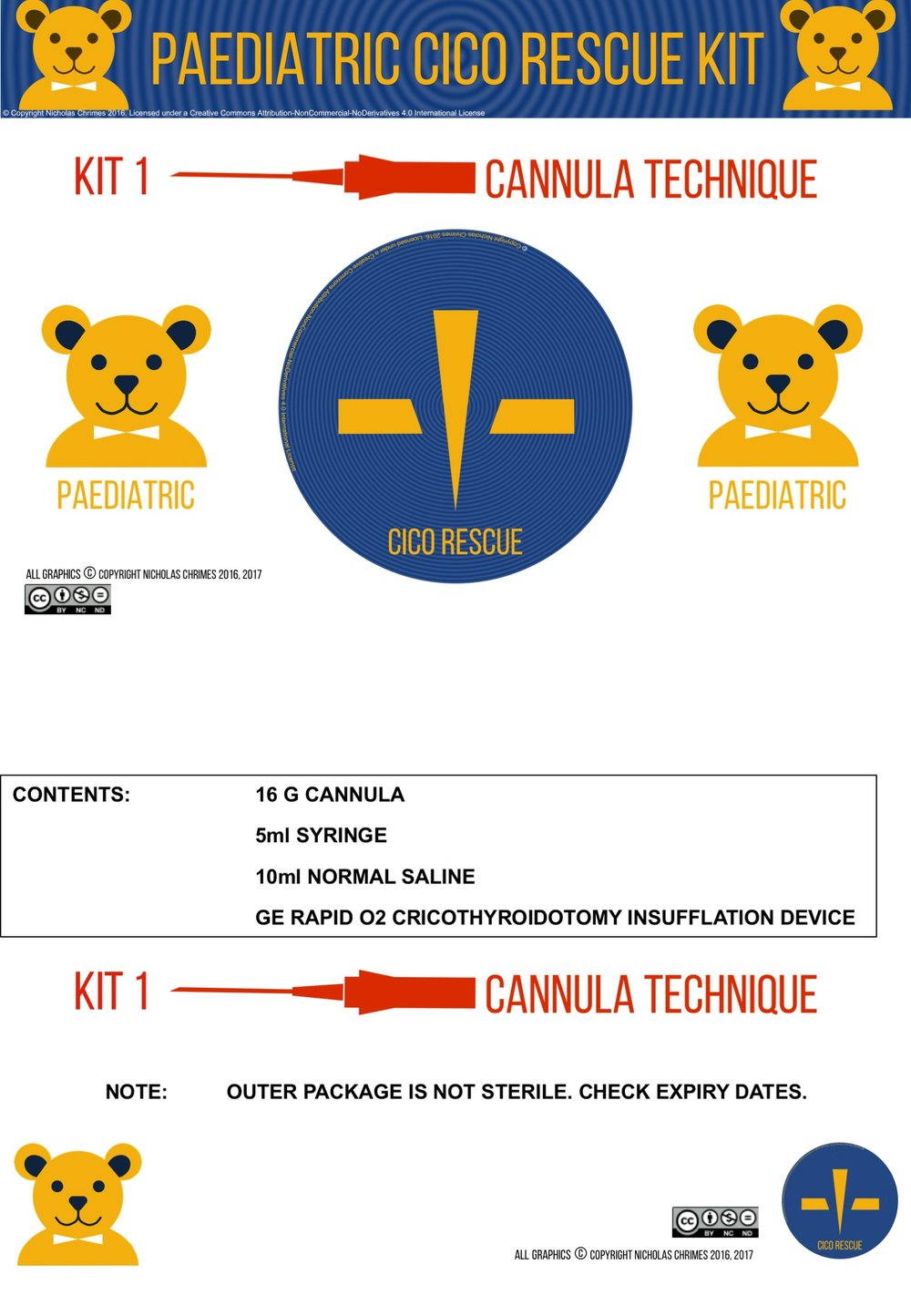 Paediatric Cannula CICO Rescue Kit - Complete Labels & Contents
