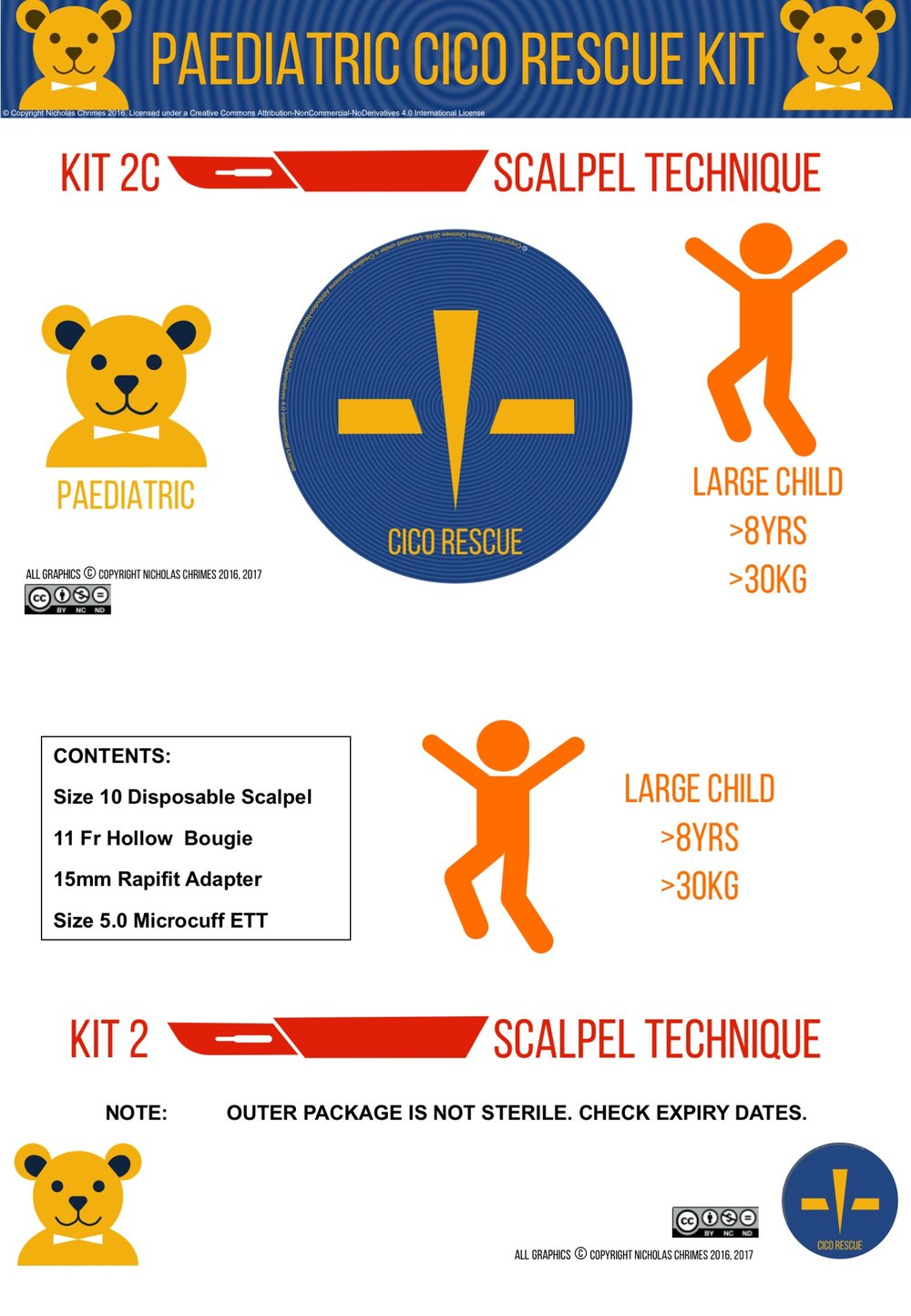 Large Child Scalpe CICO Rescue Kit - Complete Labels & Contents