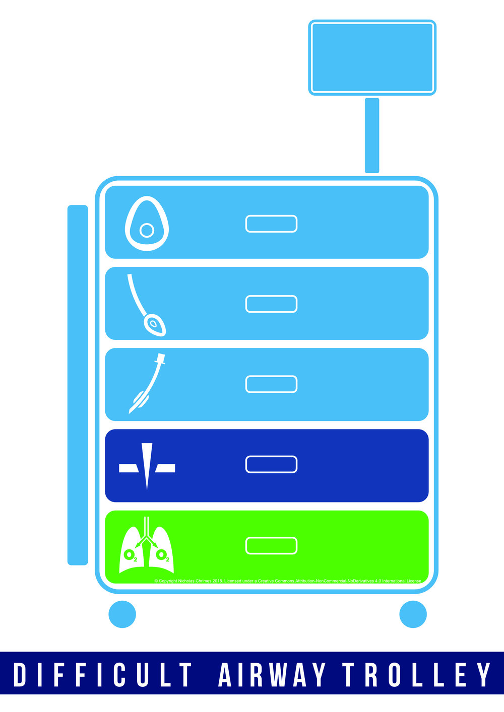Difficult Airway Trolley Sign with Text