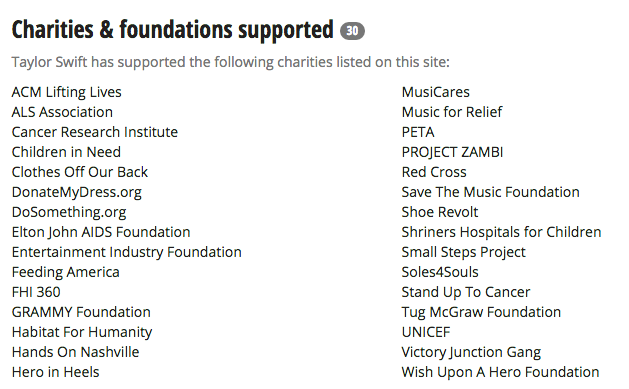 Just a few of the charities Taylor Swift has supported