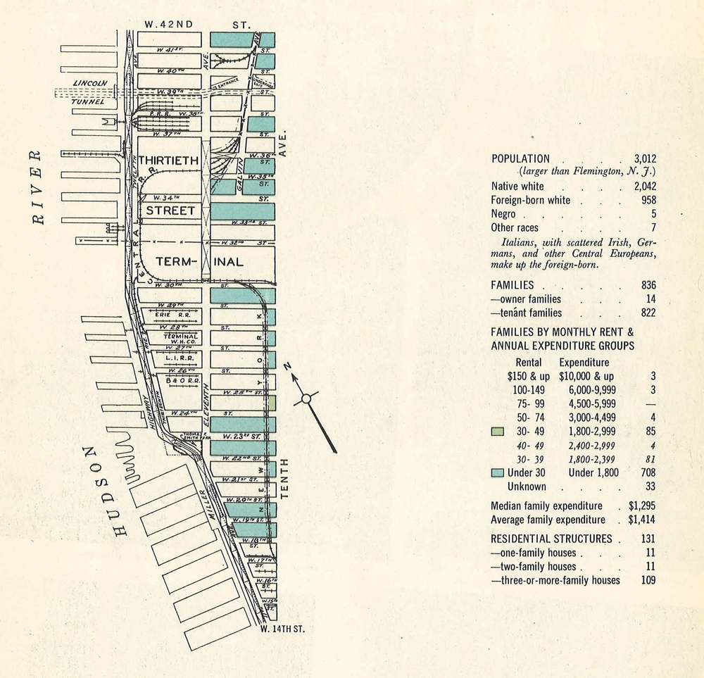 1943 Profile of Hell's Kitchen Manhattan from the 1943 New York City Market Analysis