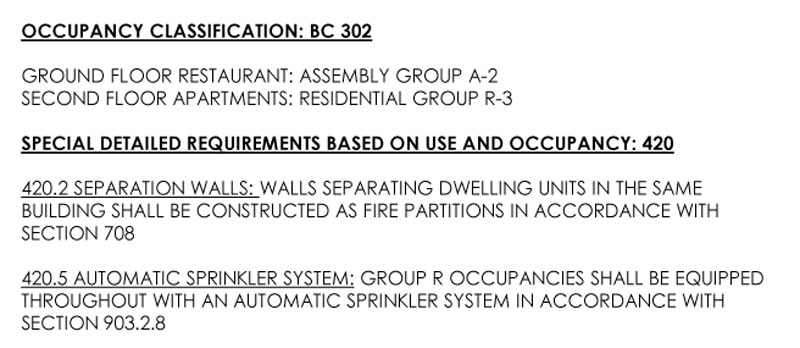 Apartment Sprinkler Requirements