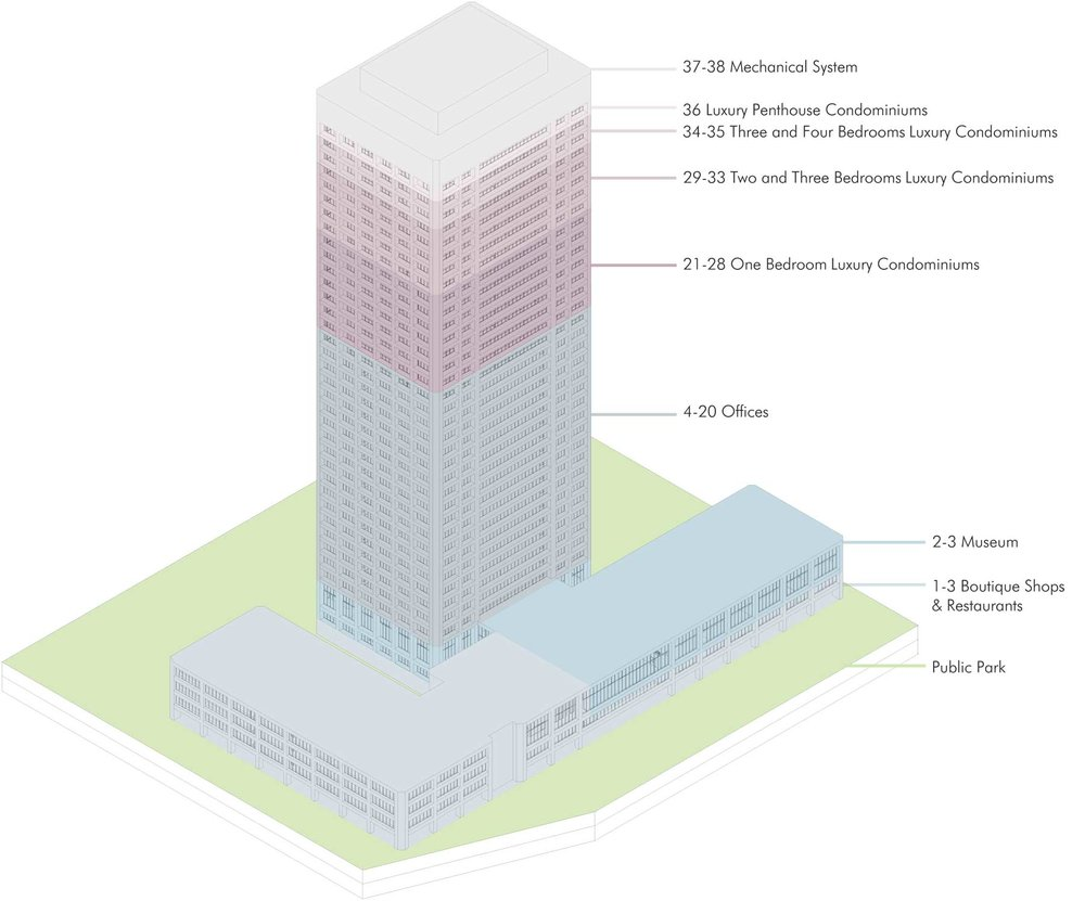 One Seneca Tower Programmatic Distribution