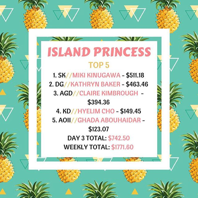 🌊 Day 3 of FIJI Island Week 🌊 The week is halfway over, but the waves are only getting bigger! To celebrate the incredible charity and support shown by UAB and the many wonderful sororities on our campus we are going to bring our first ever FIJI Island Week to a close tomorrow with a bash and present the First Official FIJI Island Princess! Contact a brother for details on the celebration!  Competition ends at 5 PM Thursday  Venmo: @UABPhiGam CashApp: $UABPhiGam