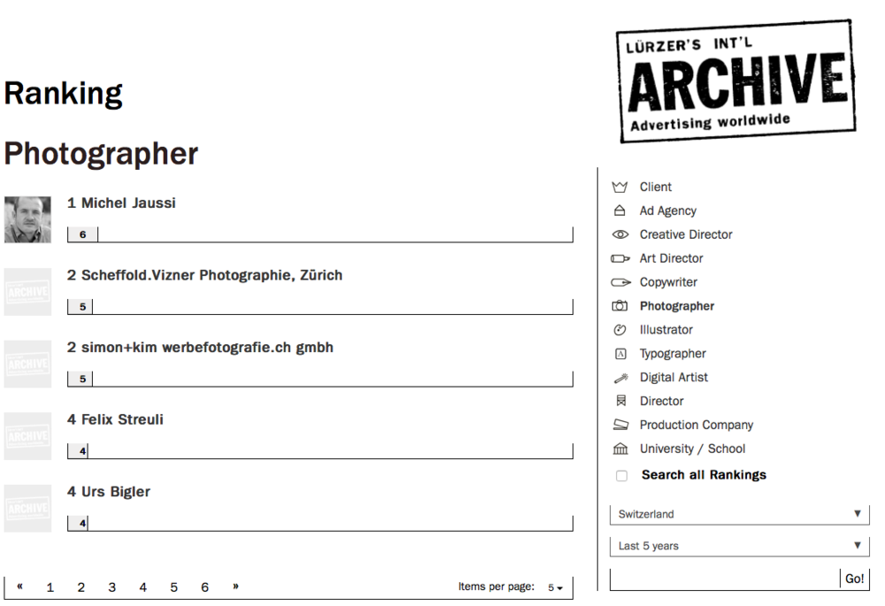 Lürzer's Archiv:  We are N°2 in Photographers ranking of Switzerland. We try harder.    See more...