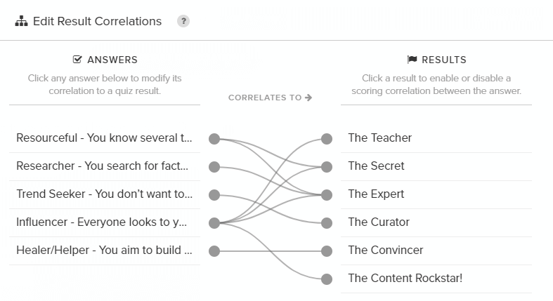 Results Correlations
