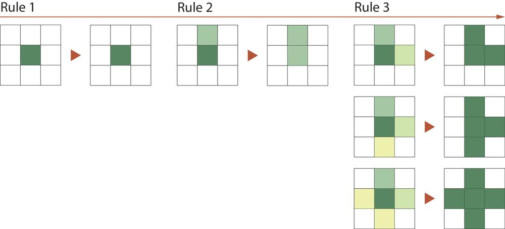 cluster_rules1.jpg