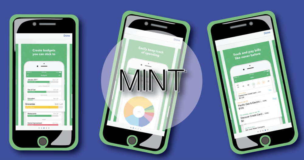 Learn more about  MINT .