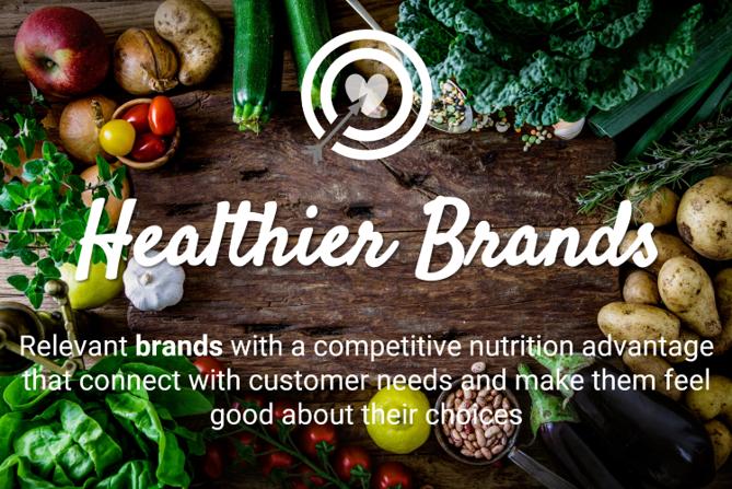 Brand Health Nutrition