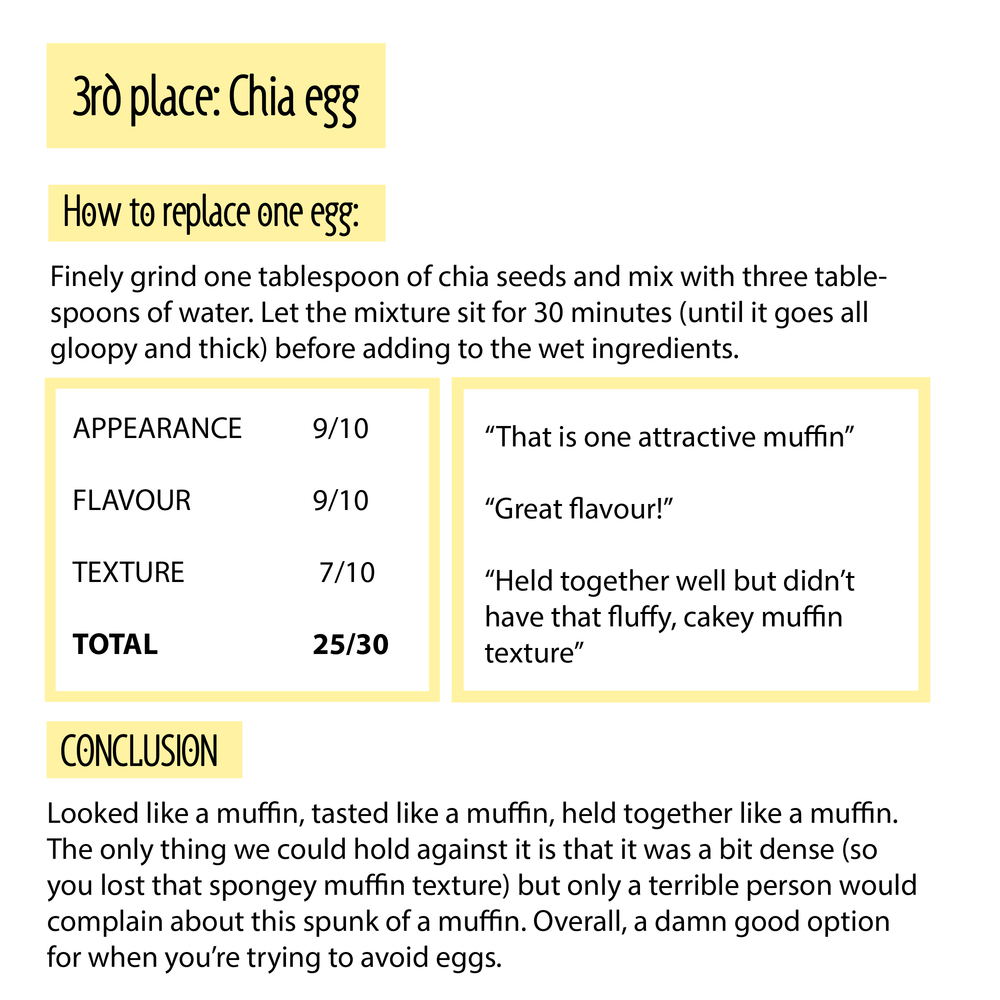 Egg substitues-05.png
