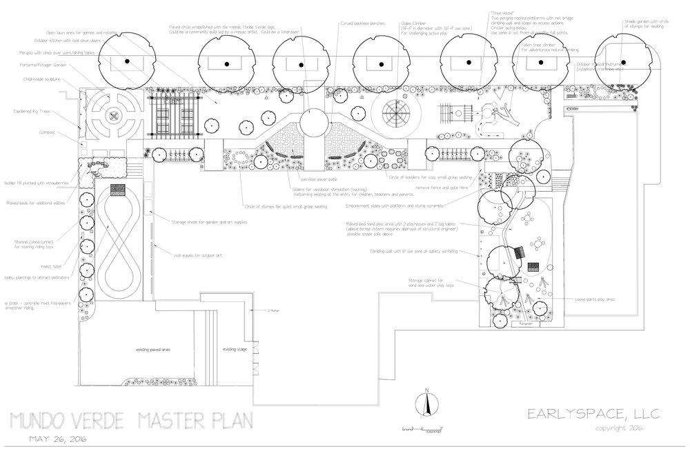 Mundo Verde master plan w treehouse 20160525.jpg