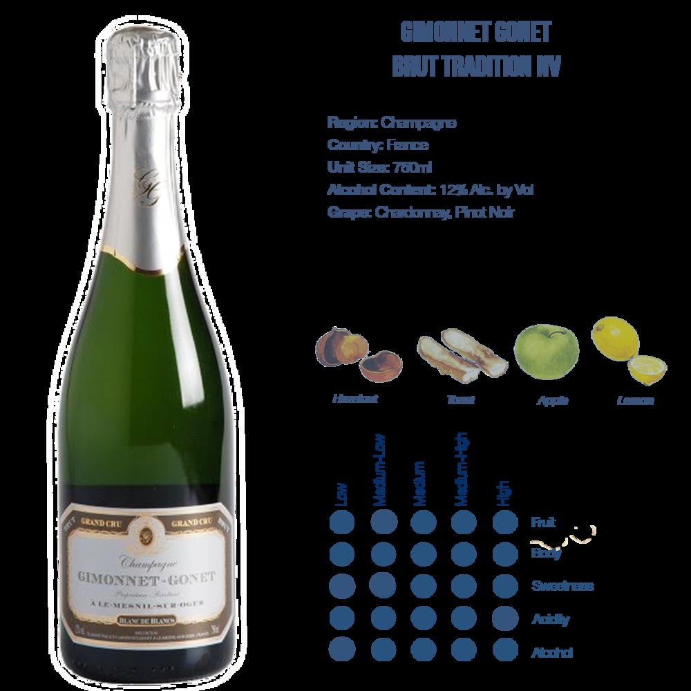 nonvintage champagne