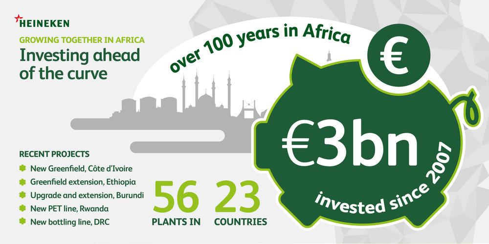 Heineken_Africa_Infographic02.jpg